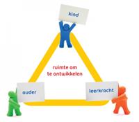 ouderschoolkind-200-176.png