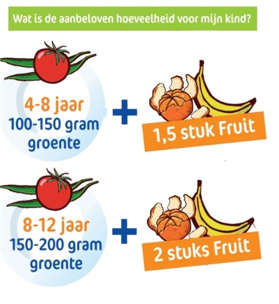Schoolfruit 1.jpg